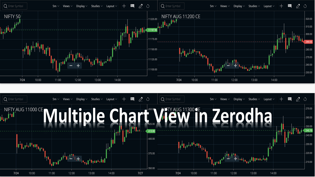 How to Open Multiple Chart view in Zerodha